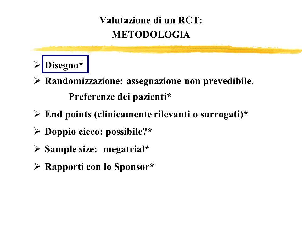 Valutazione di un RCT: METODOLOGIA Disegno* Randomizzazione: assegnazione non prevedibile. Preferenze dei pazienti* End points (clinicamente rilevanti