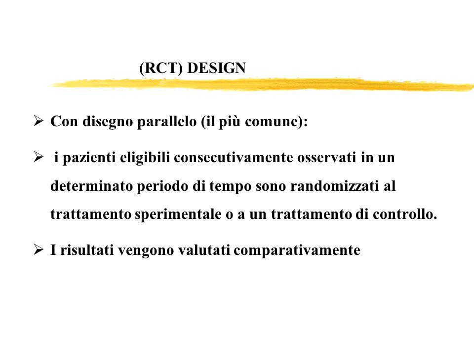 (RCT) DESIGN Con disegno parallelo (il più comune): i pazienti eligibili consecutivamente osservati in un determinato periodo di tempo sono randomizza