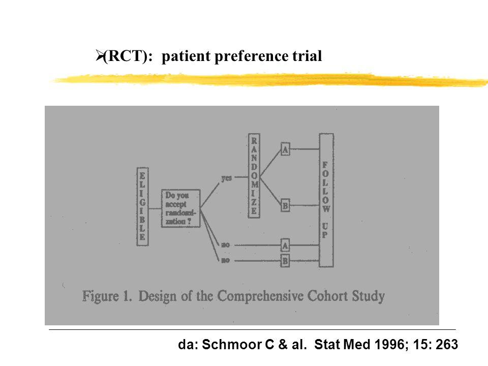 (RCT): patient preference trial da: Schmoor C & al. Stat Med 1996; 15: 263
