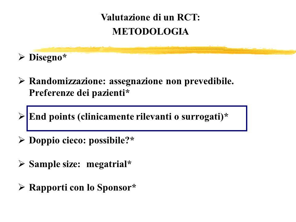 Disegno* Randomizzazione: assegnazione non prevedibile. Preferenze dei pazienti* End points (clinicamente rilevanti o surrogati)* Doppio cieco: possib