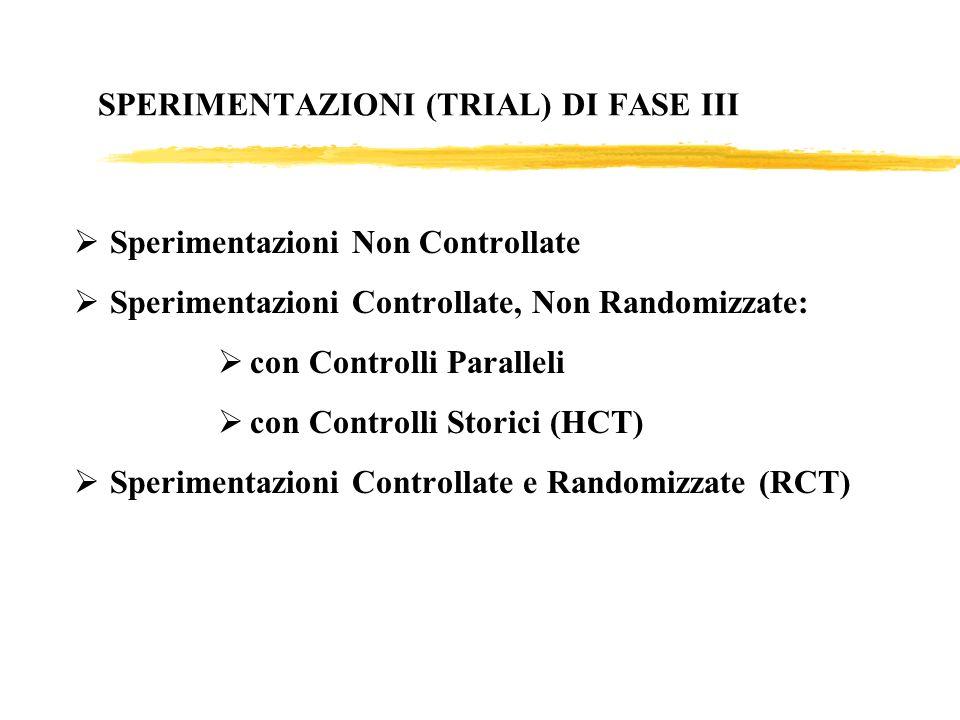 SPERIMENTAZIONI (TRIAL) DI FASE III Sperimentazioni Non Controllate Sperimentazioni Controllate, Non Randomizzate: con Controlli Paralleli con Controlli Storici (HCT) Sperimentazioni Controllate e Randomizzate (RCT)