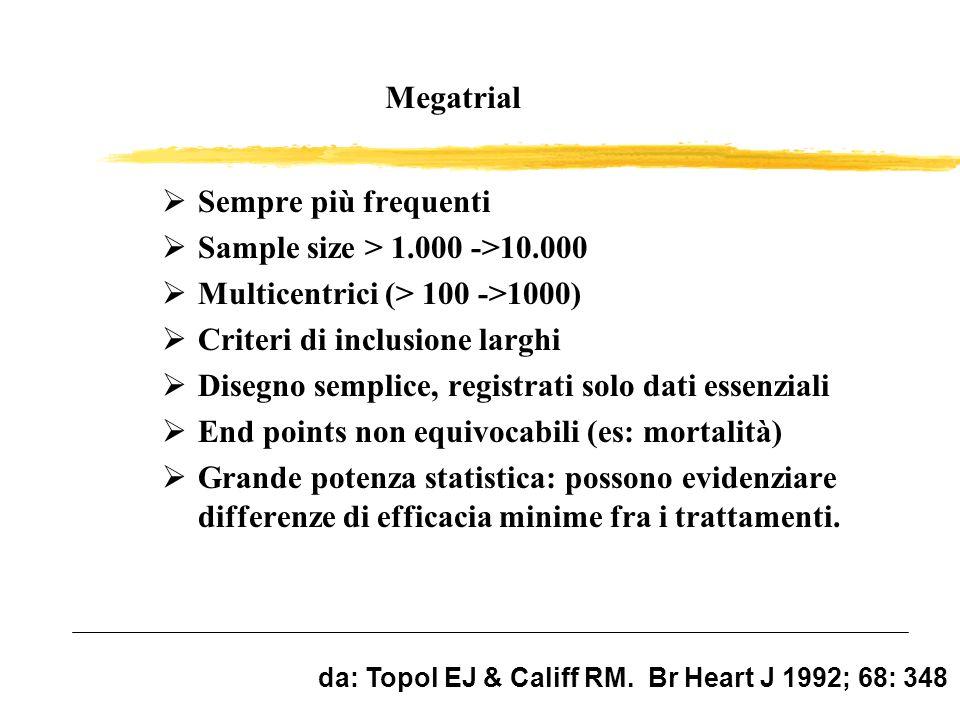 Megatrial Sempre più frequenti Sample size > 1.000 ->10.000 Multicentrici (> 100 ->1000) Criteri di inclusione larghi Disegno semplice, registrati sol