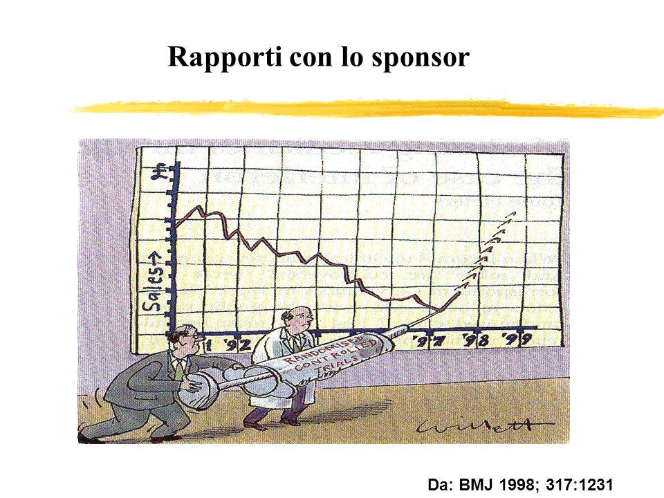 Da: BMJ 1998; 317:1231 Rapporti con lo sponsor