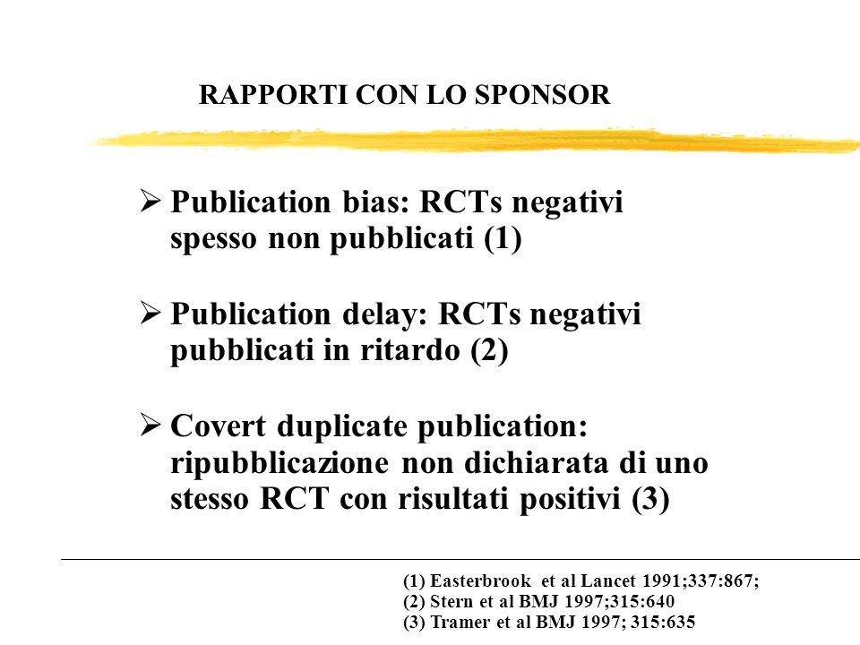 RAPPORTI CON LO SPONSOR Publication bias: RCTs negativi spesso non pubblicati (1) Publication delay: RCTs negativi pubblicati in ritardo (2) Covert du