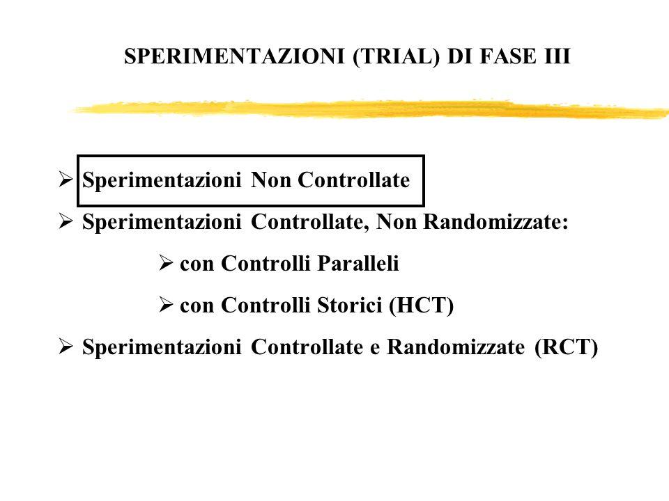 SPERIMENTAZIONI (TRIAL) DI FASE III Sperimentazioni non controllate (studi osservazionali) Sperimentazioni controllate, non randomizzate - con controlli paralleli - con controlli storici (HCT) - con controlli da banche dati Sperimentazioni controllate e randomizzate (RCT)