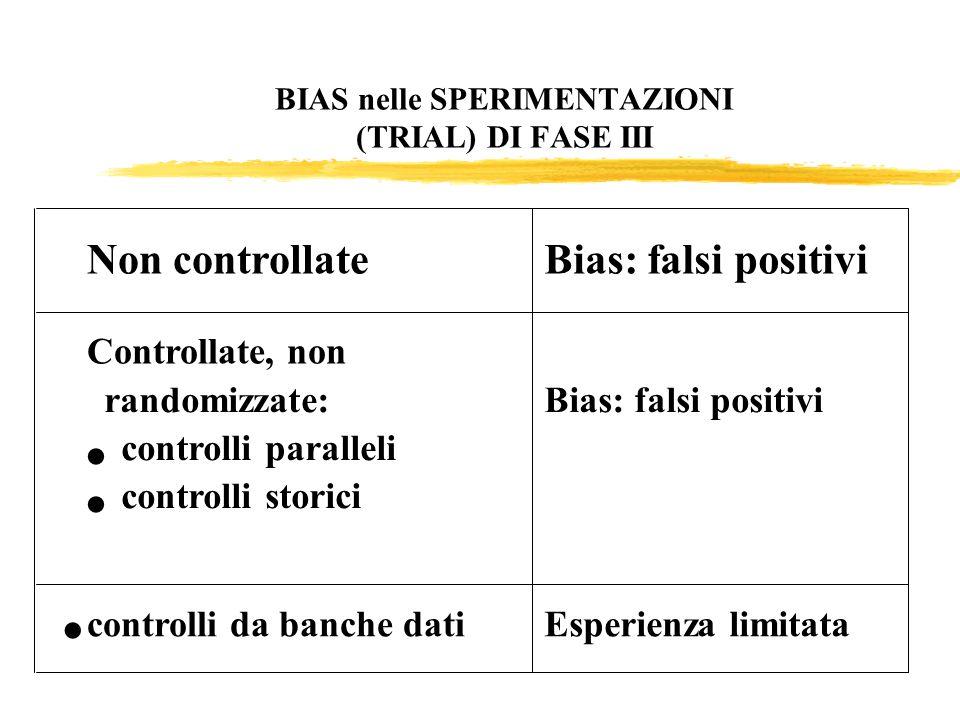 Non controllateBias: falsi positivi Controllate, non randomizzate: controlli paralleli controlli storici Bias: falsi positivi controlli da banche dati