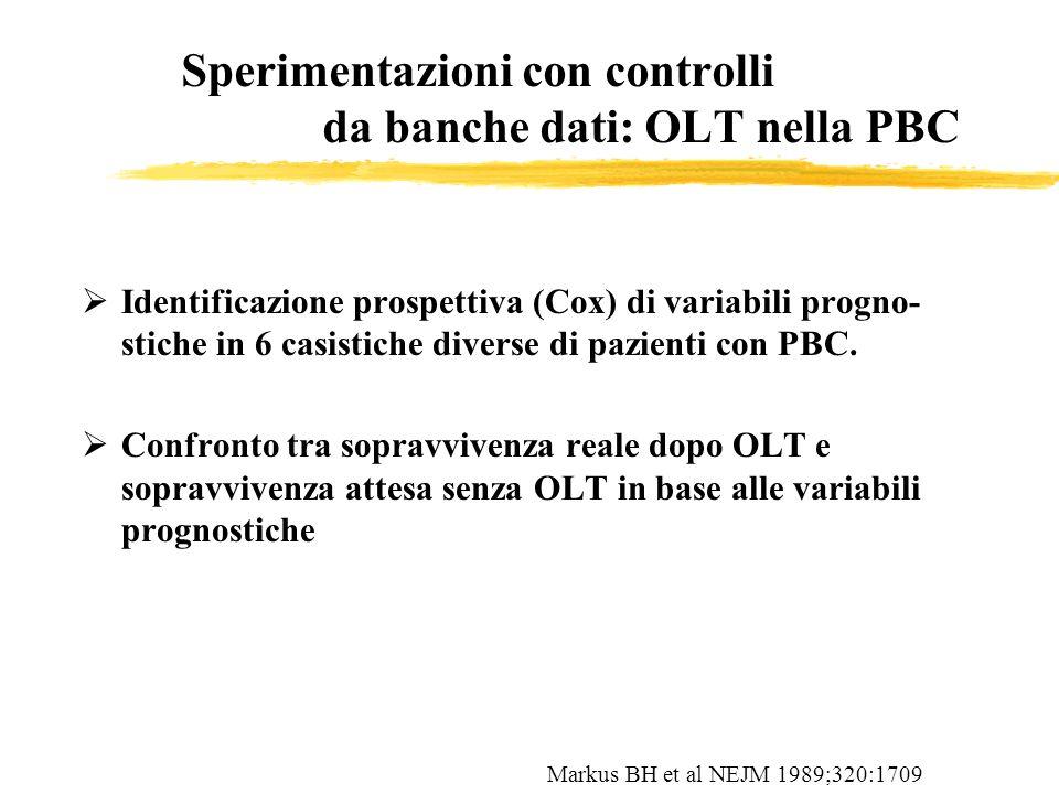 Sperimentazioni con controlli da banche dati: OLT nella PBC Identificazione prospettiva (Cox) di variabili progno- stiche in 6 casistiche diverse di p