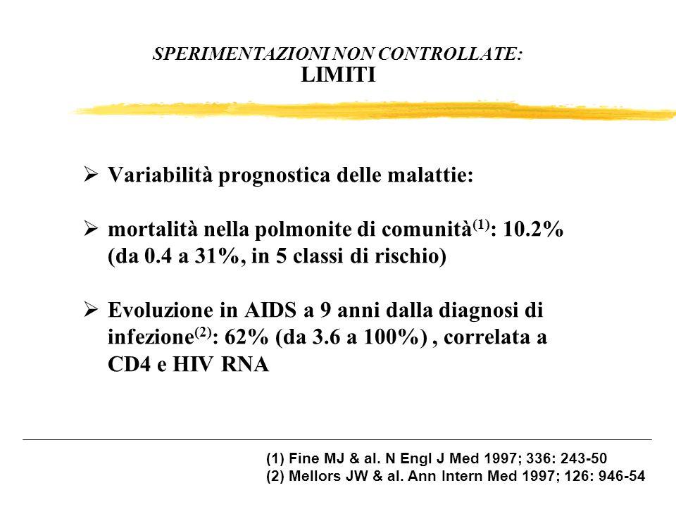 SPERIMENTAZIONI NON CONTROLLATE: LIMITI Variabilità prognostica delle malattie: mortalità nella polmonite di comunità (1) : 10.2% (da 0.4 a 31%, in 5