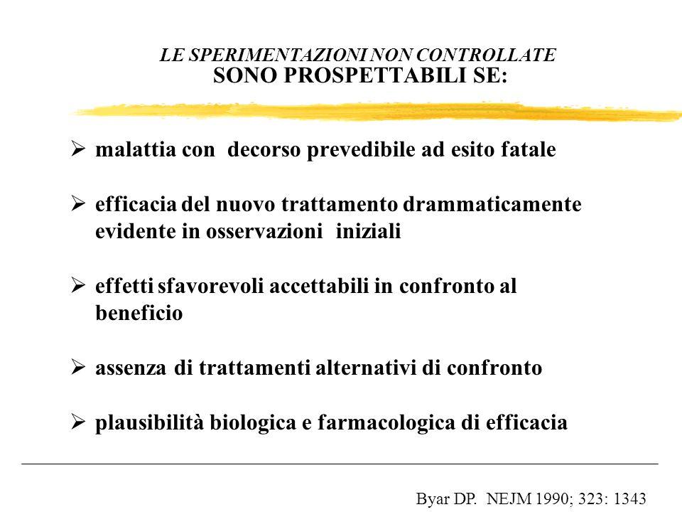 SPERIMENTAZIONI NON CONTROLLATE: Impiegate anche come sperimentazioni di fase II di trattamenti oncologici su end points surrogati (1) (dimensioni del tumore; markers sierologici) Un esempio recente: Italian Study Group for the Di Bella Multitherapy Trials.