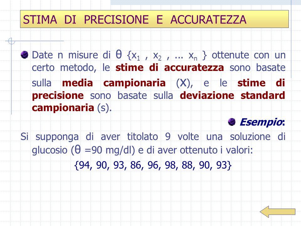 STIMA DI PRECISIONE E ACCURATEZZA Date n misure di θ {x 1, x 2,... x n } ottenute con un certo metodo, le stime di accuratezza sono basate sulla media