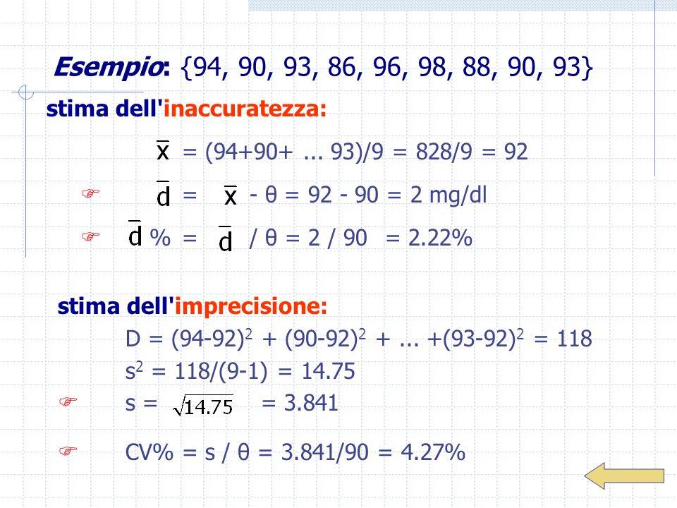 Esempio: {94, 90, 93, 86, 96, 98, 88, 90, 93} stima dell'inaccuratezza: = (94+90+... 93)/9 = 828/9 = 92 =- θ = 92 - 90 = 2 mg/dl %=/ θ = 2 / 90 = 2.22