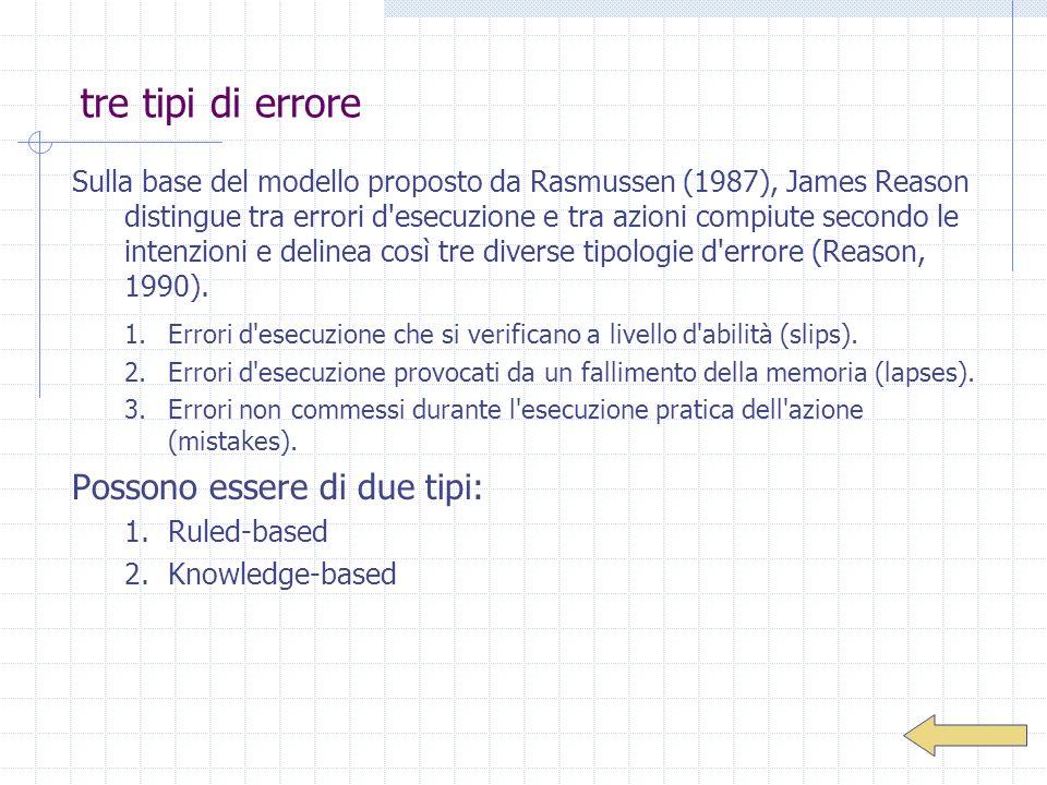 tre tipi di errore Sulla base del modello proposto da Rasmussen (1987), James Reason distingue tra errori d'esecuzione e tra azioni compiute secondo l