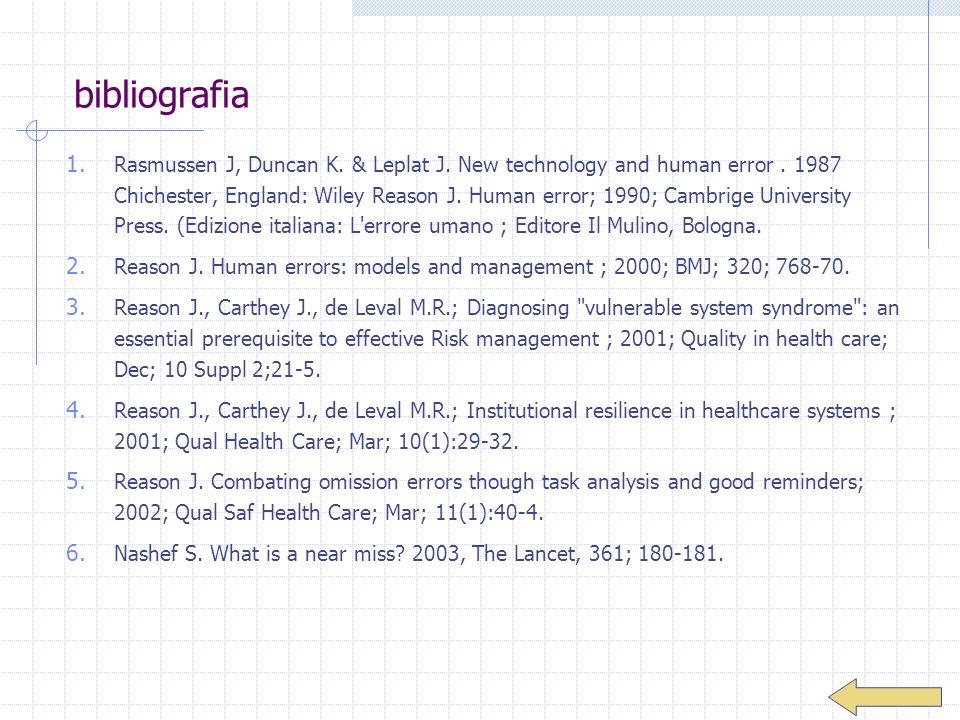 bibliografia 1. Rasmussen J, Duncan K. & Leplat J. New technology and human error. 1987 Chichester, England: Wiley Reason J. Human error; 1990; Cambri