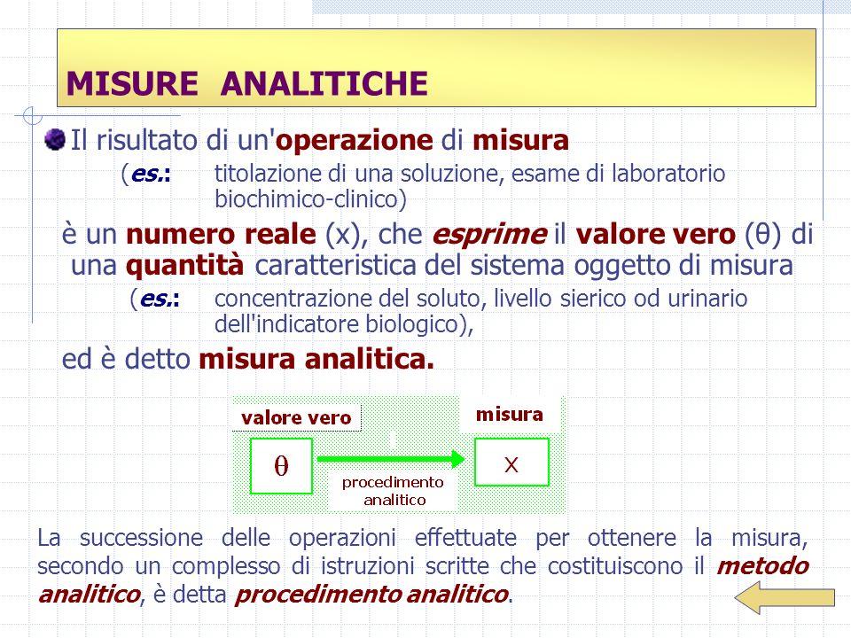 MISURE ANALITICHE Il risultato di un'operazione di misura (es.: titolazione di una soluzione, esame di laboratorio biochimico-clinico) è un numero rea