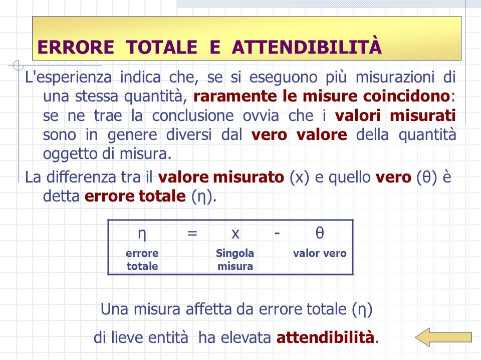 variabilità dovuta errore sistemetico + errore casuale Relazione tra errore sistematico ed errore casuale: differenze nei valori di pressione arteriosa rilevati con cannula intra-arteriosa (A) e con sfigmomanometro (B).