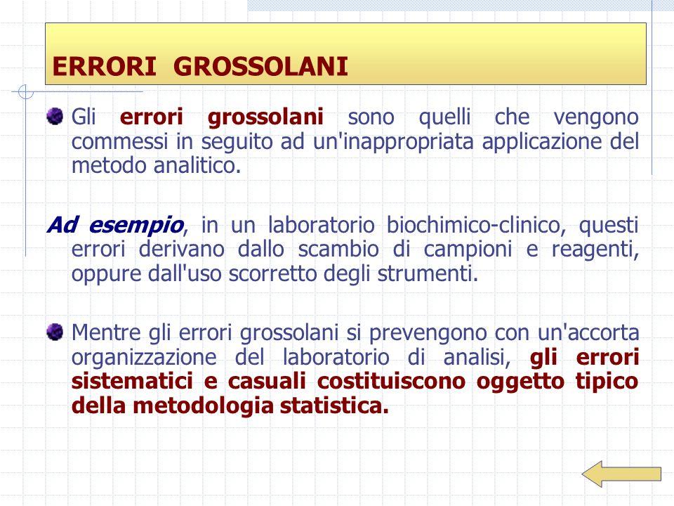 ERRORI GROSSOLANI Gli errori grossolani sono quelli che vengono commessi in seguito ad un'inappropriata applicazione del metodo analitico. Ad esempio,