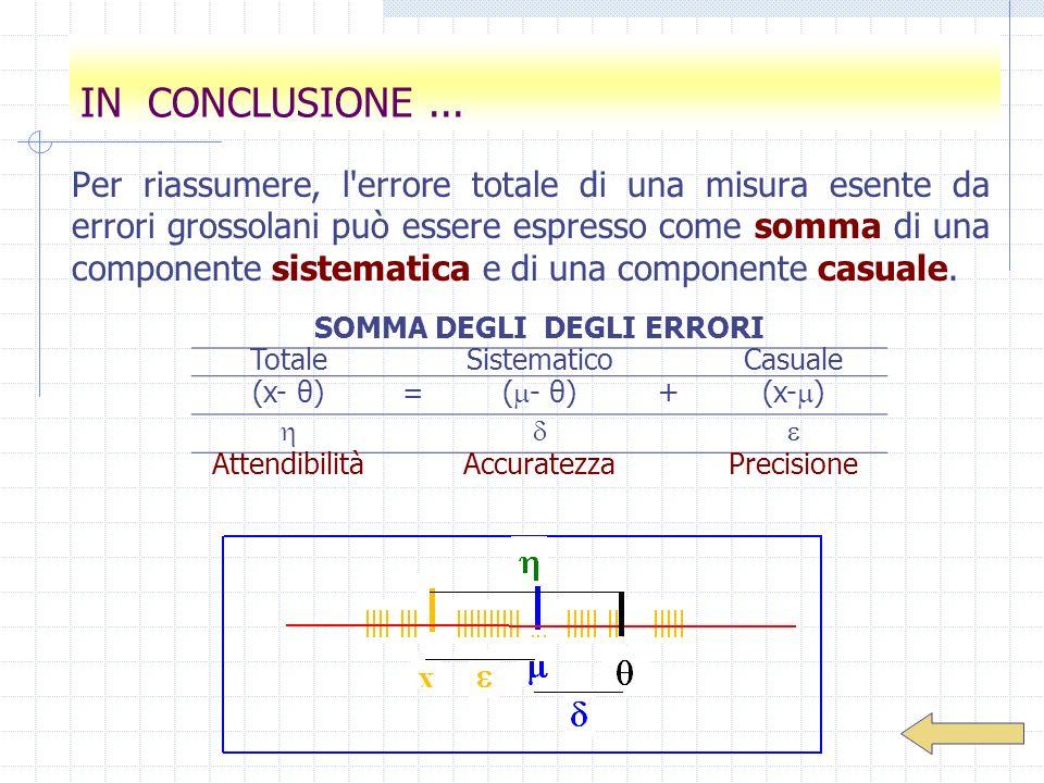 IN CONCLUSIONE... Per riassumere, l'errore totale di una misura esente da errori grossolani può essere espresso come somma di una componente sistemati