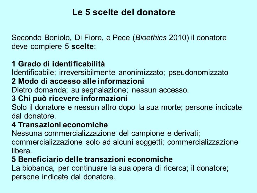 Le 5 scelte del donatore Secondo Boniolo, Di Fiore, e Pece (Bioethics 2010) il donatore deve compiere 5 scelte: 1 Grado di identificabilità Identifica
