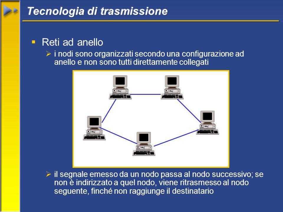 Reti ad anello i nodi sono organizzati secondo una configurazione ad anello e non sono tutti direttamente collegati il segnale emesso da un nodo passa