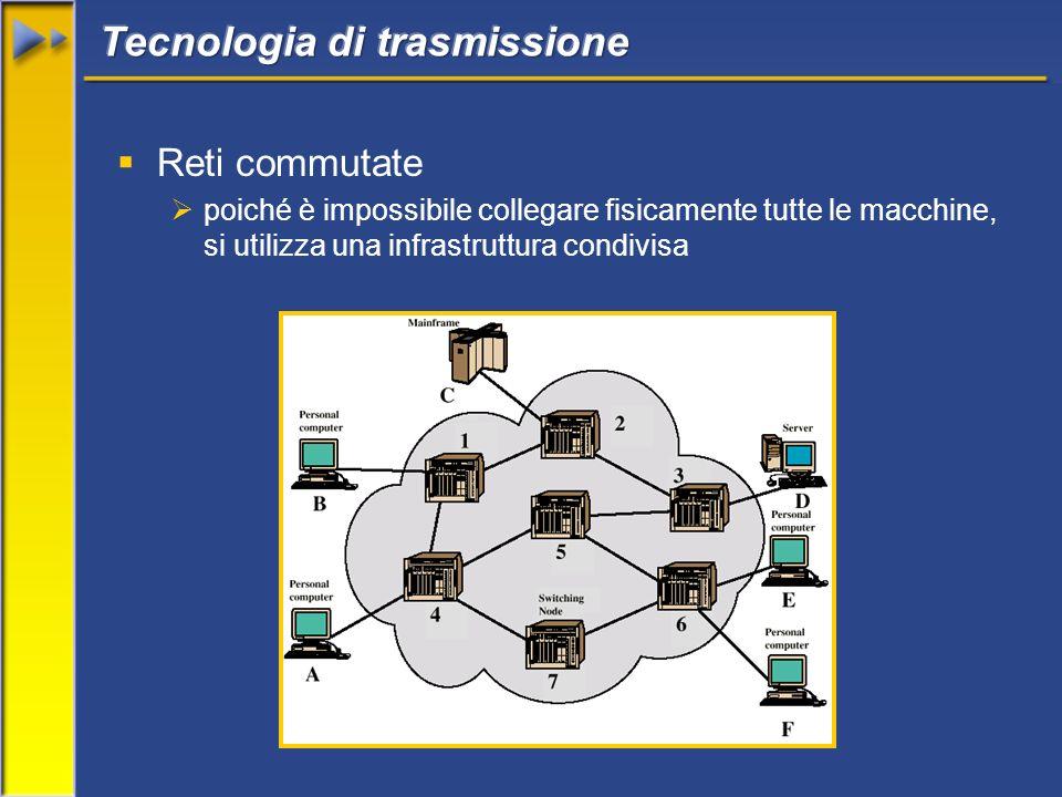 Reti commutate poiché è impossibile collegare fisicamente tutte le macchine, si utilizza una infrastruttura condivisa
