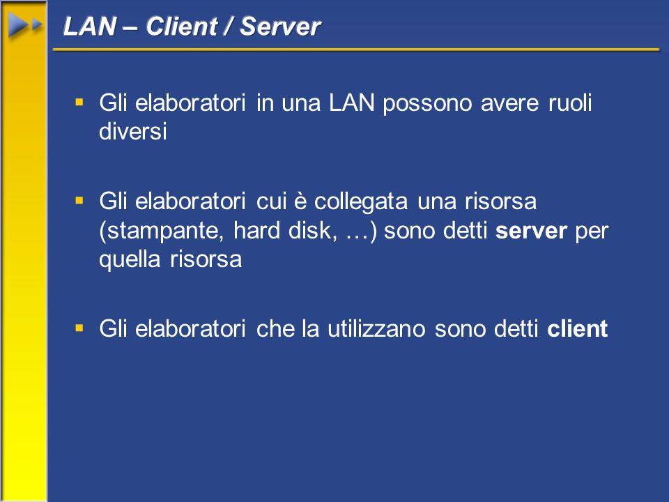 Gli elaboratori in una LAN possono avere ruoli diversi Gli elaboratori cui è collegata una risorsa (stampante, hard disk, …) sono detti server per que