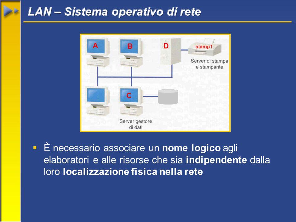 È necessario associare un nome logico agli elaboratori e alle risorse che sia indipendente dalla loro localizzazione fisica nella rete A B C D stamp1