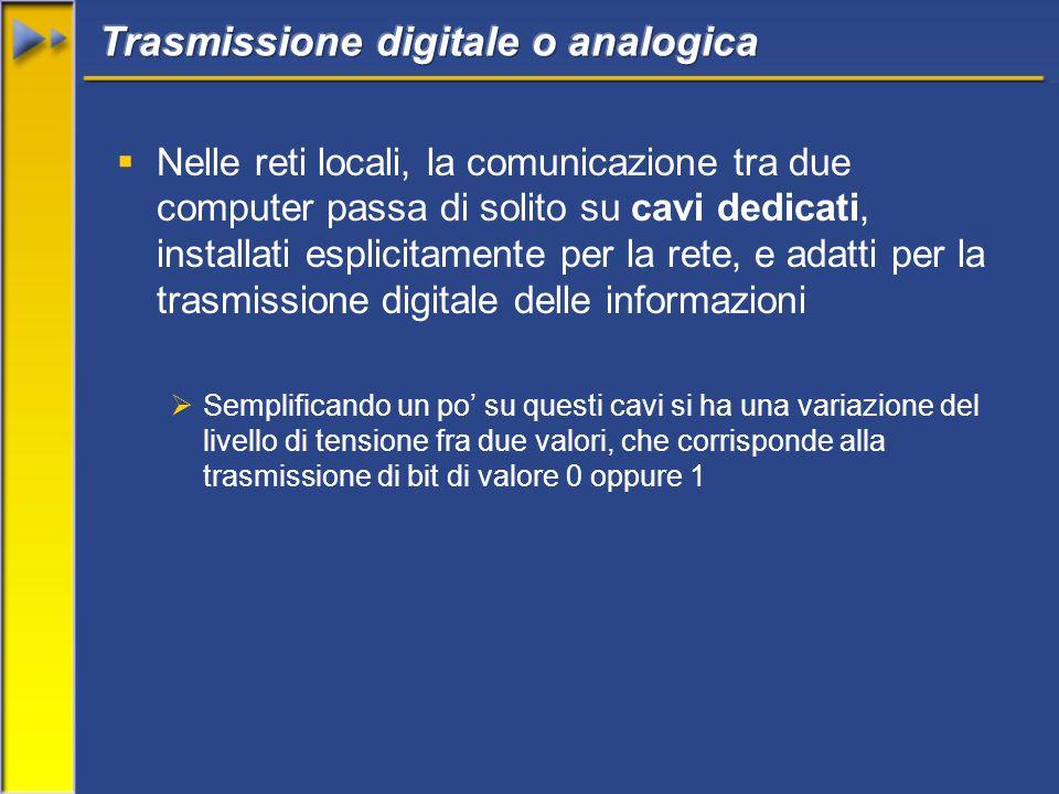 Nelle reti locali, la comunicazione tra due computer passa di solito su cavi dedicati, installati esplicitamente per la rete, e adatti per la trasmiss