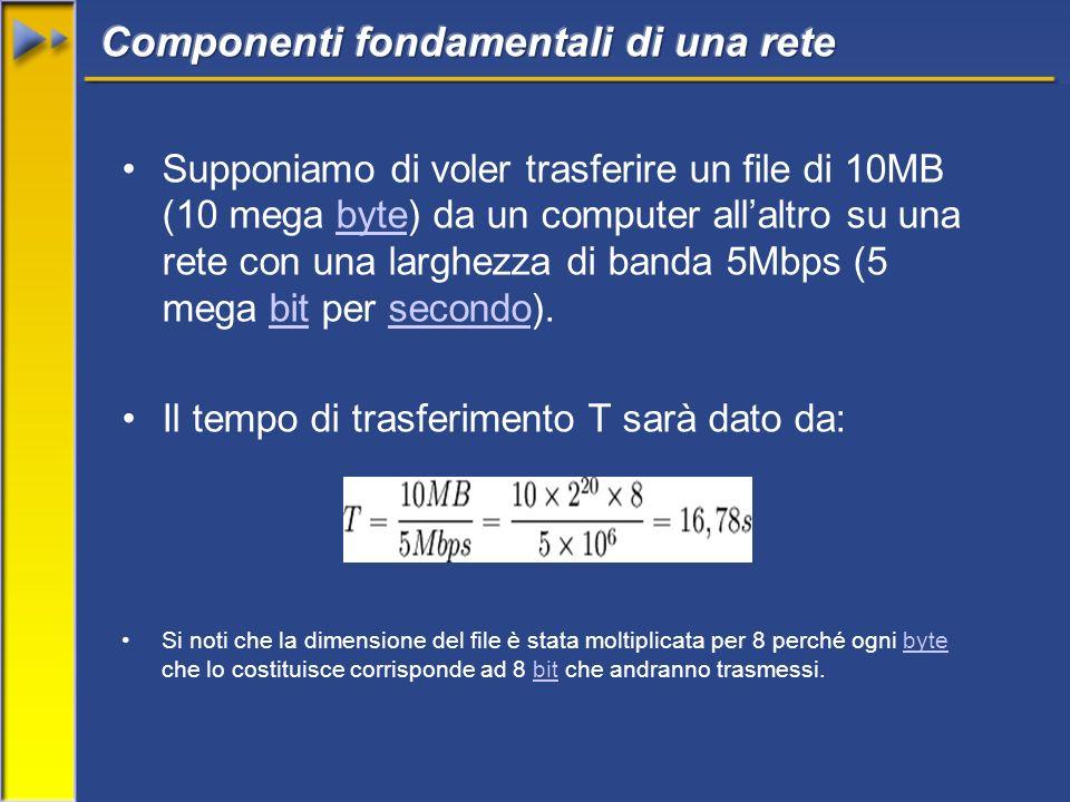 Supponiamo di voler trasferire un file di 10MB (10 mega byte) da un computer allaltro su una rete con una larghezza di banda 5Mbps (5 mega bit per sec