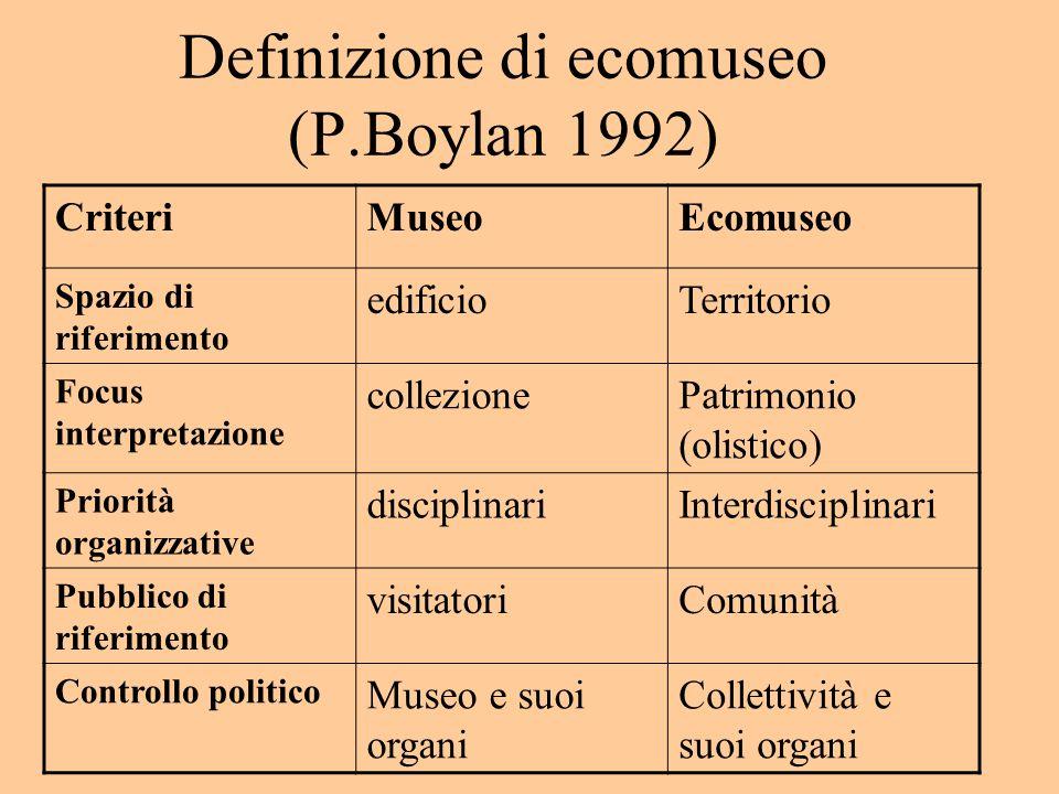 Definizione di ecomuseo (P.Boylan 1992) CriteriMuseoEcomuseo Spazio di riferimento edificioTerritorio Focus interpretazione collezionePatrimonio (olis
