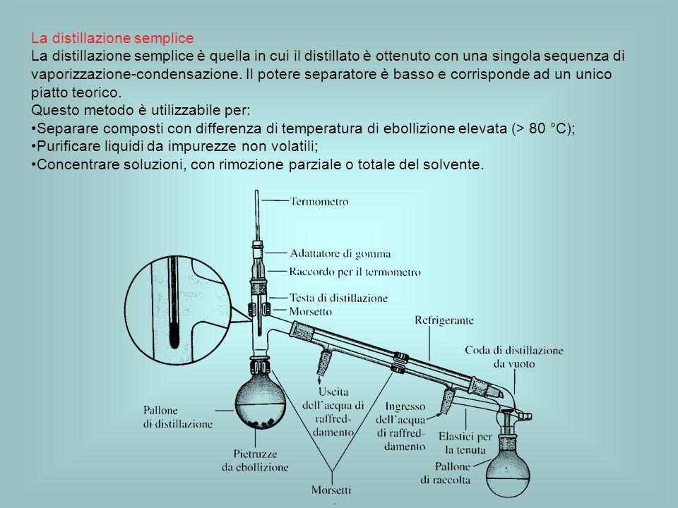 La distillazione semplice La distillazione semplice è quella in cui il distillato è ottenuto con una singola sequenza di vaporizzazione-condensazione.