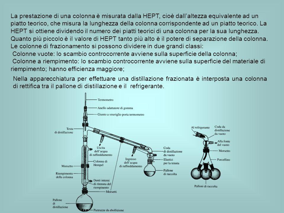 La prestazione di una colonna è misurata dalla HEPT, cioè dallaltezza equivalente ad un piatto teorico, che misura la lunghezza della colonna corrispondente ad un piatto teorico.