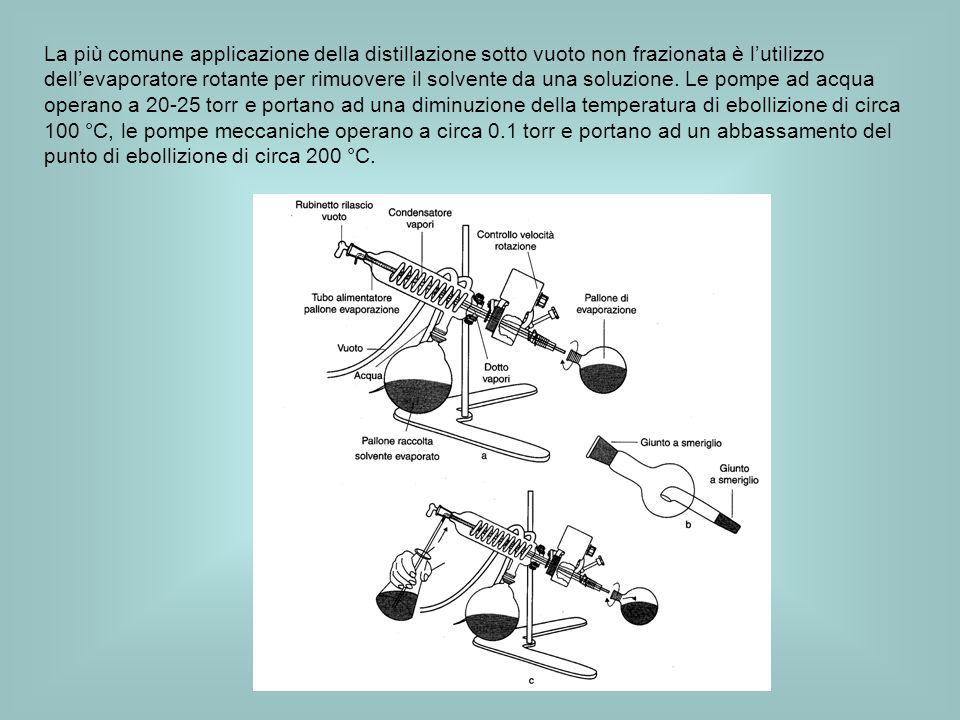 La più comune applicazione della distillazione sotto vuoto non frazionata è lutilizzo dellevaporatore rotante per rimuovere il solvente da una soluzione.