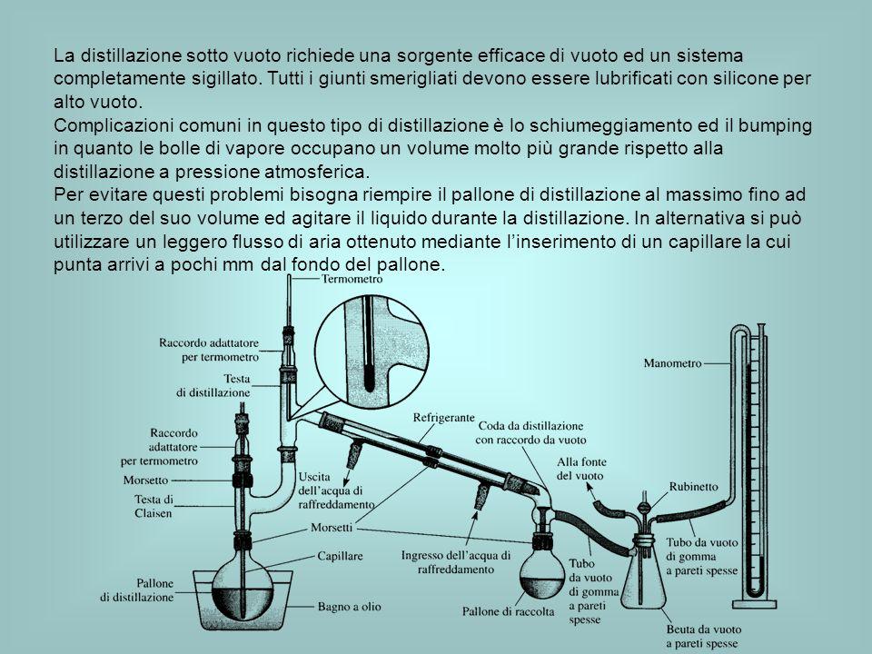 La distillazione sotto vuoto richiede una sorgente efficace di vuoto ed un sistema completamente sigillato. Tutti i giunti smerigliati devono essere l