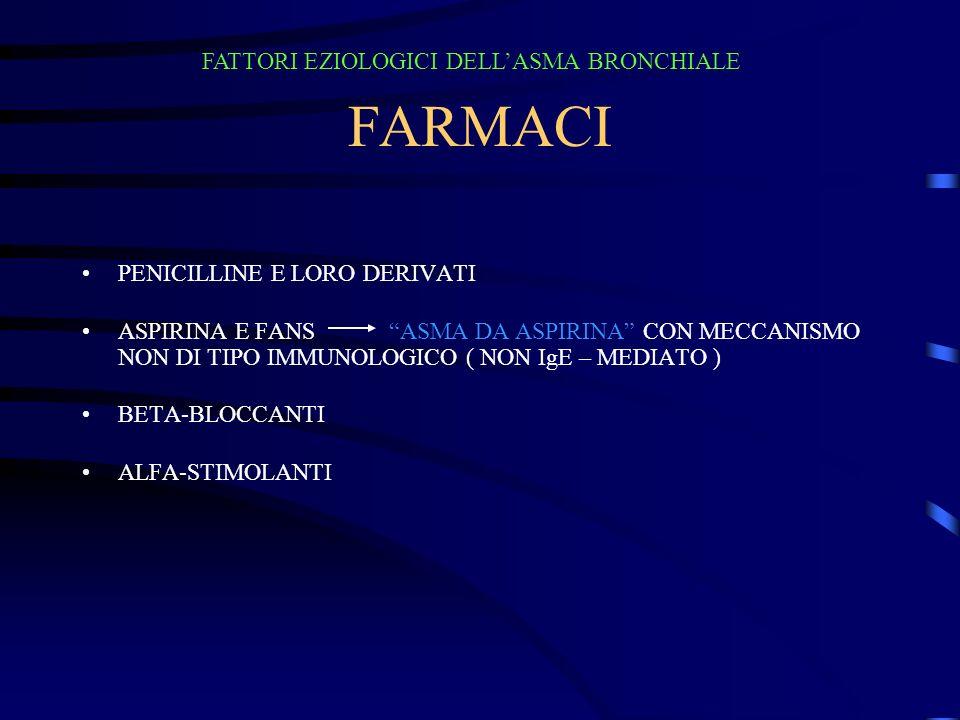 FARMACI PENICILLINE E LORO DERIVATI ASPIRINA E FANS ASMA DA ASPIRINA CON MECCANISMO NON DI TIPO IMMUNOLOGICO ( NON IgE – MEDIATO ) BETA-BLOCCANTI ALFA-STIMOLANTI FATTORI EZIOLOGICI DELLASMA BRONCHIALE