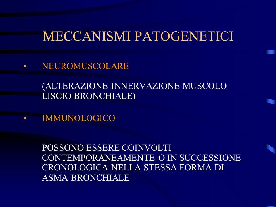 MECCANISMI PATOGENETICI NEUROMUSCOLARE (ALTERAZIONE INNERVAZIONE MUSCOLO LISCIO BRONCHIALE) IMMUNOLOGICO POSSONO ESSERE COINVOLTI CONTEMPORANEAMENTE O