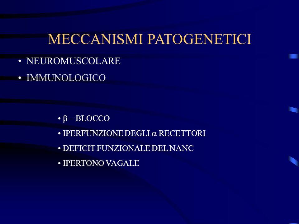 NEUROMUSCOLARE IMMUNOLOGICO MECCANISMI PATOGENETICI – BLOCCO IPERFUNZIONE DEGLI RECETTORI DEFICIT FUNZIONALE DEL NANC IPERTONO VAGALE