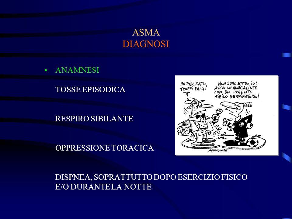 ASMA DIAGNOSI ANAMNESI TOSSE EPISODICA RESPIRO SIBILANTE OPPRESSIONE TORACICA DISPNEA, SOPRATTUTTO DOPO ESERCIZIO FISICO E/O DURANTE LA NOTTE