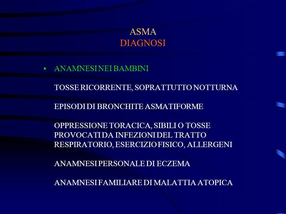 ASMA DIAGNOSI ANAMNESI NEI BAMBINI TOSSE RICORRENTE, SOPRATTUTTO NOTTURNA EPISODI DI BRONCHITE ASMATIFORME OPPRESSIONE TORACICA, SIBILI O TOSSE PROVOCATI DA INFEZIONI DEL TRATTO RESPIRATORIO, ESERCIZIO FISICO, ALLERGENI ANAMNESI PERSONALE DI ECZEMA ANAMNESI FAMILIARE DI MALATTIA ATOPICA