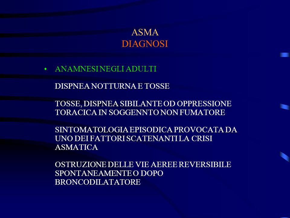 ASMA DIAGNOSI ANAMNESI NEGLI ADULTI DISPNEA NOTTURNA E TOSSE TOSSE, DISPNEA SIBILANTE OD OPPRESSIONE TORACICA IN SOGGENNTO NON FUMATORE SINTOMATOLOGIA EPISODICA PROVOCATA DA UNO DEI FATTORI SCATENANTI LA CRISI ASMATICA OSTRUZIONE DELLE VIE AEREE REVERSIBILE SPONTANEAMENTE O DOPO BRONCODILATATORE