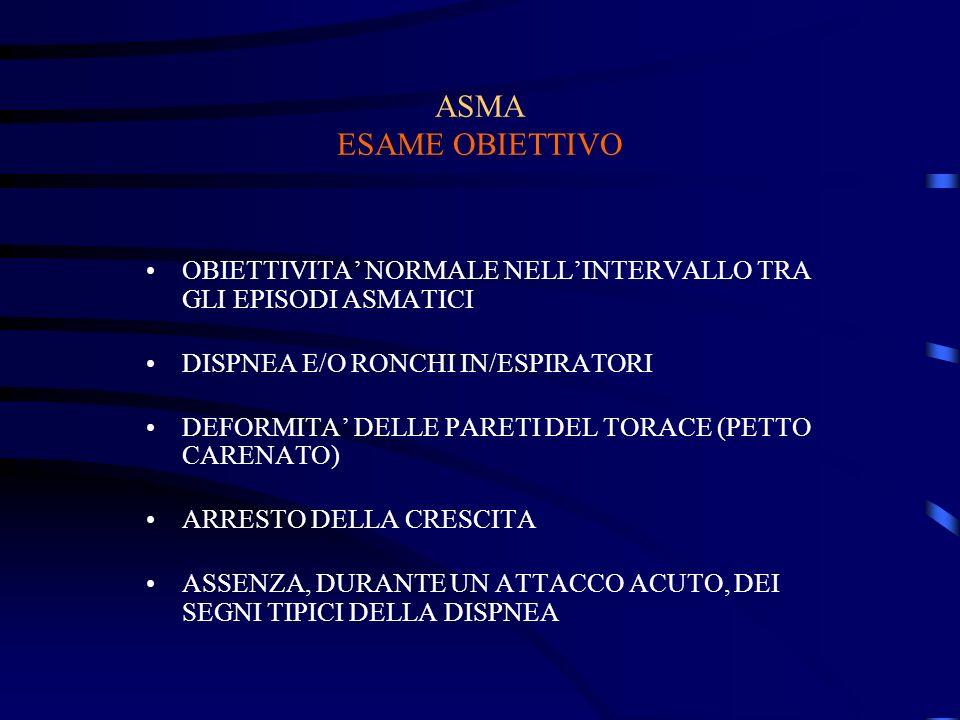 ASMA ESAME OBIETTIVO OBIETTIVITA NORMALE NELLINTERVALLO TRA GLI EPISODI ASMATICI DISPNEA E/O RONCHI IN/ESPIRATORI DEFORMITA DELLE PARETI DEL TORACE (PETTO CARENATO) ARRESTO DELLA CRESCITA ASSENZA, DURANTE UN ATTACCO ACUTO, DEI SEGNI TIPICI DELLA DISPNEA