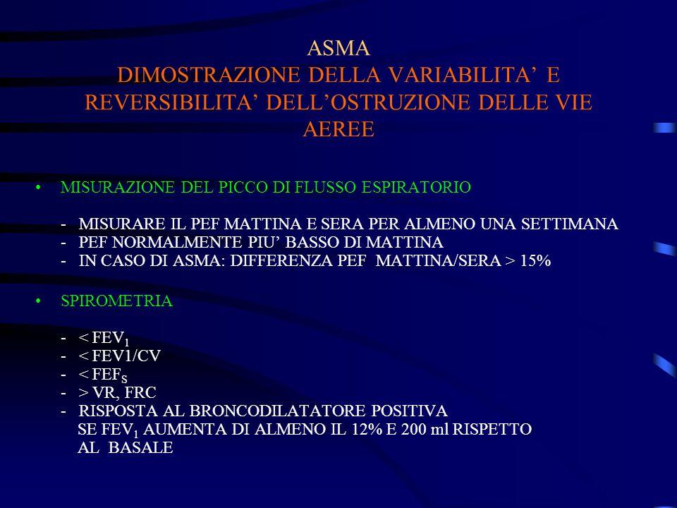 ASMA DIMOSTRAZIONE DELLA VARIABILITA E REVERSIBILITA DELLOSTRUZIONE DELLE VIE AEREE MISURAZIONE DEL PICCO DI FLUSSO ESPIRATORIO - MISURARE IL PEF MATTINA E SERA PER ALMENO UNA SETTIMANA - PEF NORMALMENTE PIU BASSO DI MATTINA - IN CASO DI ASMA: DIFFERENZA PEF MATTINA/SERA > 15% SPIROMETRIA - VR, FRC - RISPOSTA AL BRONCODILATATORE POSITIVA SE FEV 1 AUMENTA DI ALMENO IL 12% E 200 ml RISPETTO AL BASALE