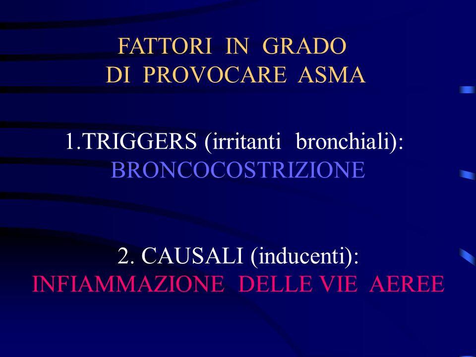 FATTORI IN GRADO DI PROVOCARE ASMA 1.TRIGGERS (irritanti bronchiali): BRONCOCOSTRIZIONE 2. CAUSALI (inducenti): INFIAMMAZIONE DELLE VIE AEREE