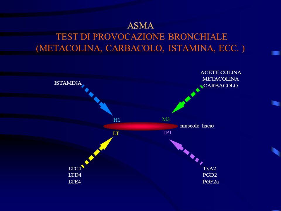 ASMA TEST DI PROVOCAZIONE BRONCHIALE (METACOLINA, CARBACOLO, ISTAMINA, ECC.