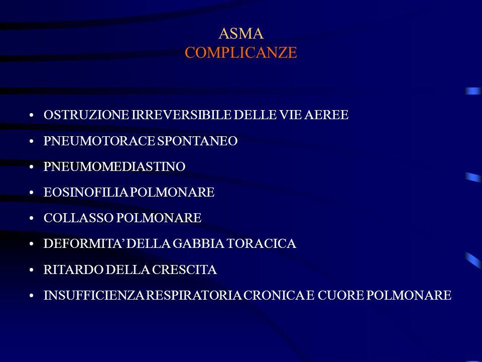 ASMA COMPLICANZE OSTRUZIONE IRREVERSIBILE DELLE VIE AEREE PNEUMOTORACE SPONTANEO PNEUMOMEDIASTINO EOSINOFILIA POLMONARE COLLASSO POLMONARE DEFORMITA DELLA GABBIA TORACICA RITARDO DELLA CRESCITA INSUFFICIENZA RESPIRATORIA CRONICA E CUORE POLMONARE