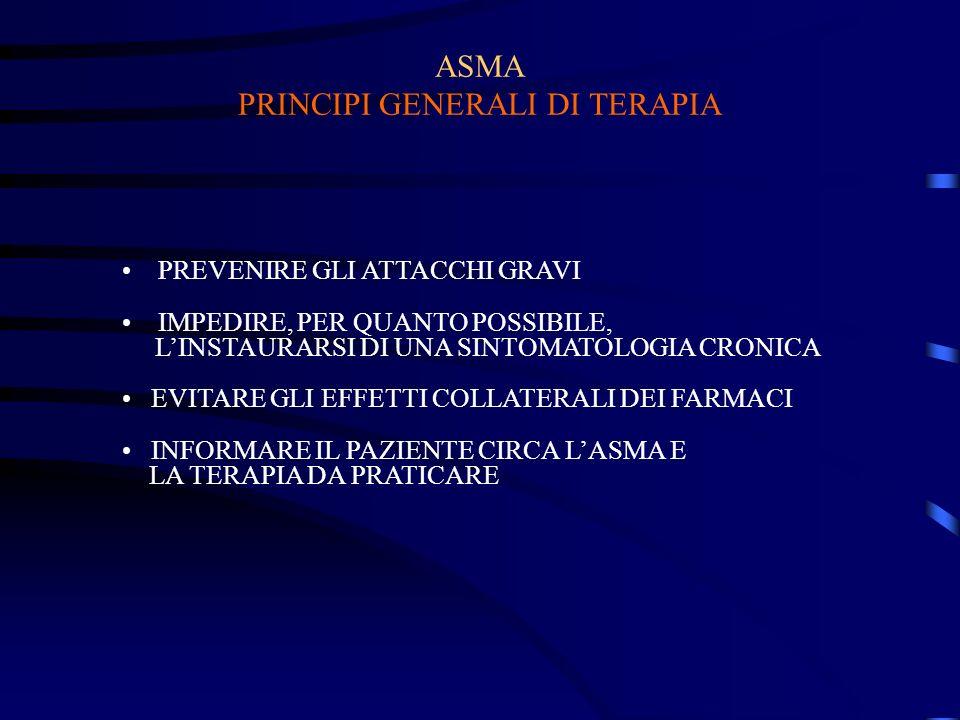 ASMA PRINCIPI GENERALI DI TERAPIA PREVENIRE GLI ATTACCHI GRAVI IMPEDIRE, PER QUANTO POSSIBILE, LINSTAURARSI DI UNA SINTOMATOLOGIA CRONICA EVITARE GLI EFFETTI COLLATERALI DEI FARMACI INFORMARE IL PAZIENTE CIRCA LASMA E LA TERAPIA DA PRATICARE