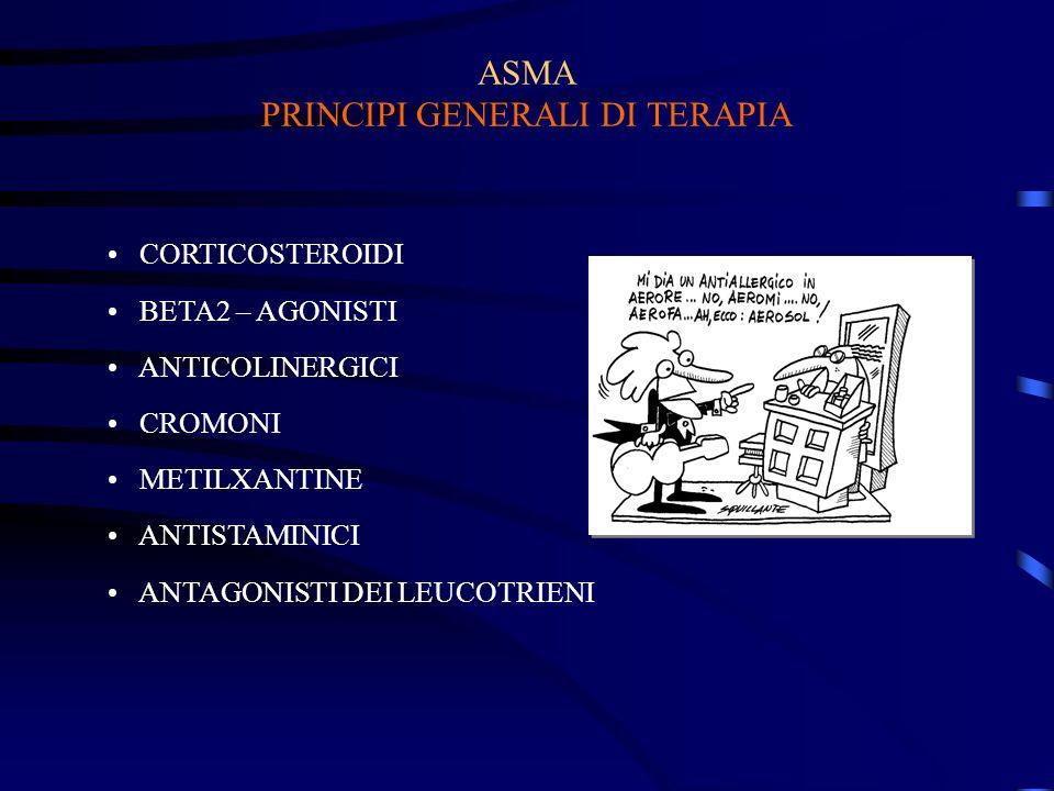 ASMA PRINCIPI GENERALI DI TERAPIA CORTICOSTEROIDI BETA2 – AGONISTI ANTICOLINERGICI CROMONI METILXANTINE ANTISTAMINICI ANTAGONISTI DEI LEUCOTRIENI