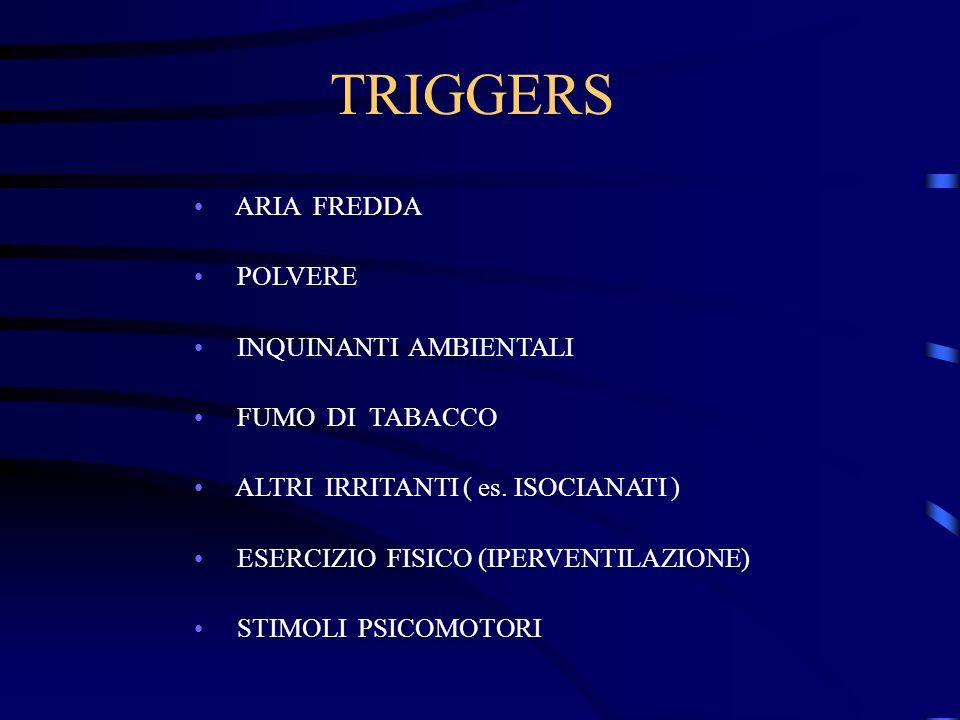 TRIGGERS ARIA FREDDA POLVERE INQUINANTI AMBIENTALI FUMO DI TABACCO ALTRI IRRITANTI ( es. ISOCIANATI ) ESERCIZIO FISICO (IPERVENTILAZIONE) STIMOLI PSIC