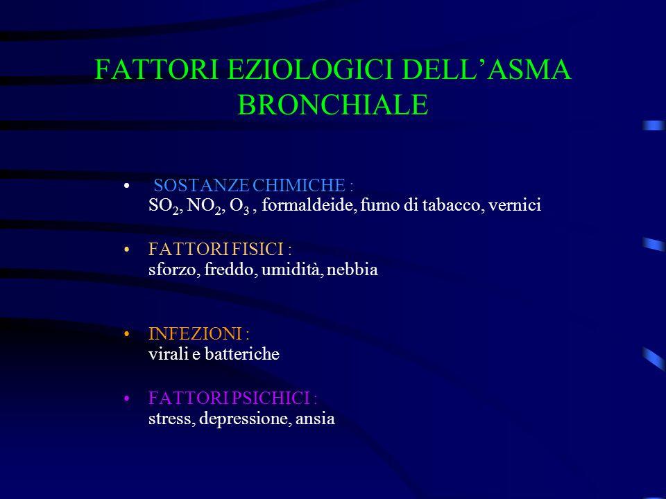 FATTORI EZIOLOGICI DELLASMA BRONCHIALE SOSTANZE CHIMICHE : SO 2, NO 2, O 3, formaldeide, fumo di tabacco, vernici FATTORI FISICI : sforzo, freddo, umi