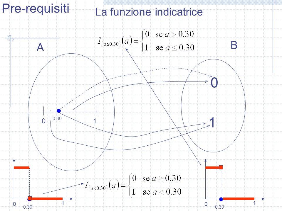 01 A La funzione indicatrice 0.30 B 0 1 0 1 0 1 Pre-requisiti