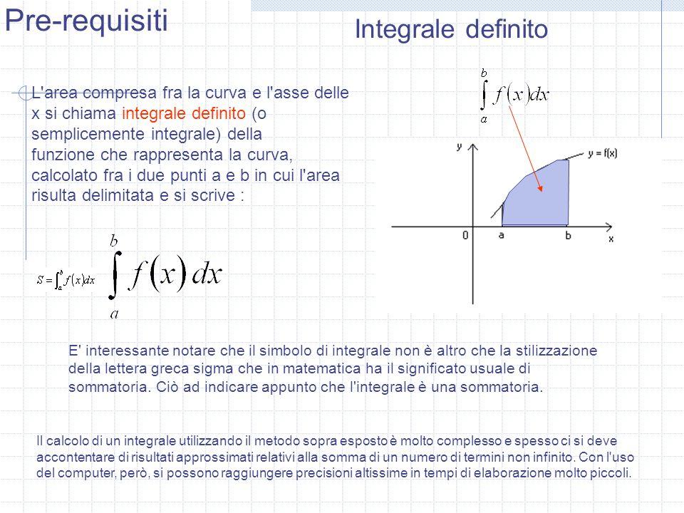 L'area compresa fra la curva e l'asse delle x si chiama integrale definito (o semplicemente integrale) della funzione che rappresenta la curva, calcol